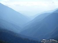San Gabriel River Basin (East Fork) - Wrightwood CA